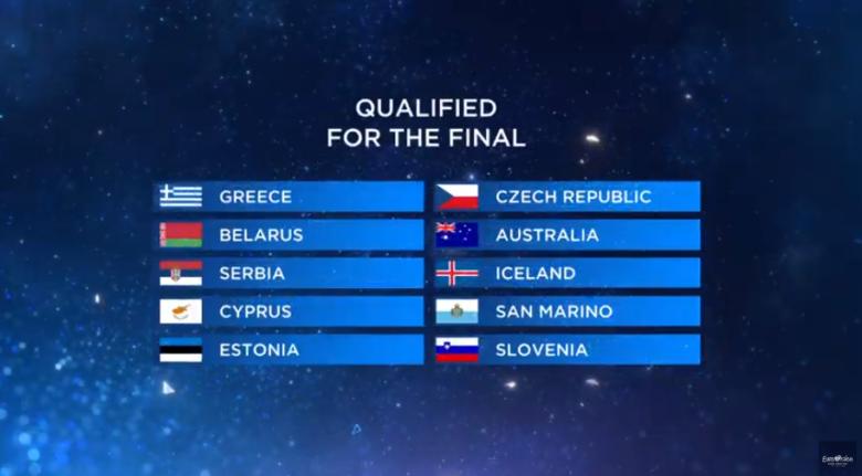 Πέρασαν Ελλάδα και Κύπρος στον τελικό της Eurovision – News.gr